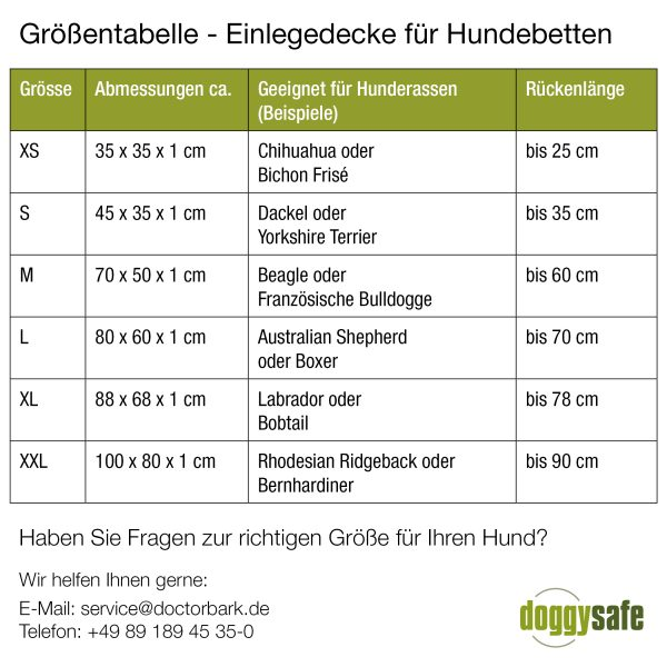 Doctor Bark - Groessentabelle - Einlegedecke fuer Hundebett