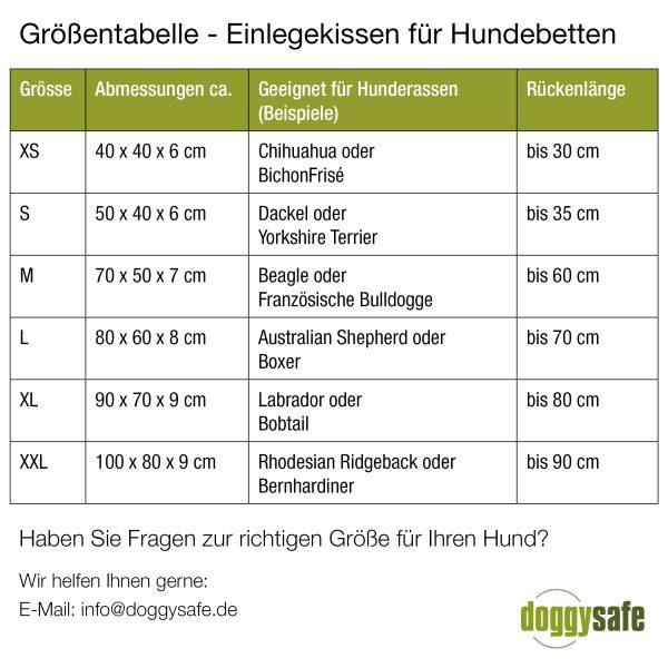 groessentabelle-einlegekissen-fuer-hundebetten-doctorbark_2100x2100