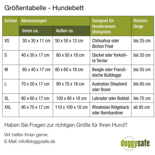 Doctor Bark - Groessentabelle - Hundebett