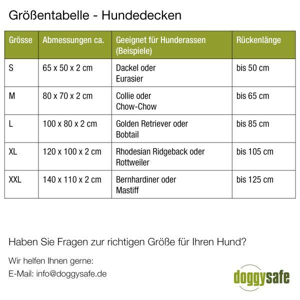 groessentabelle-hundedecken-doctorbark_2100x2100